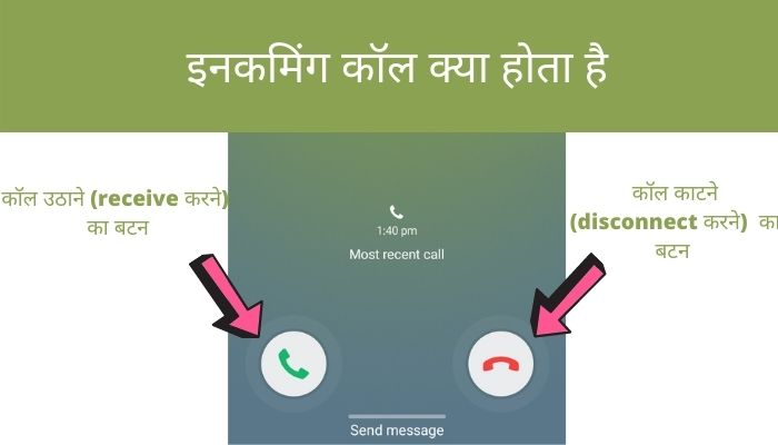 Incoming Call Meaning In Hindi